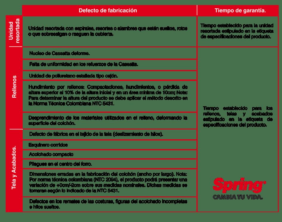 Política de Garantía   Colchones Spring 7a45098c5f